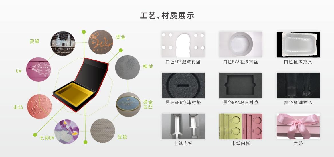 深圳精装盒印刷,翻盖精装盒印刷,化妆品精装盒印刷,深圳印刷厂